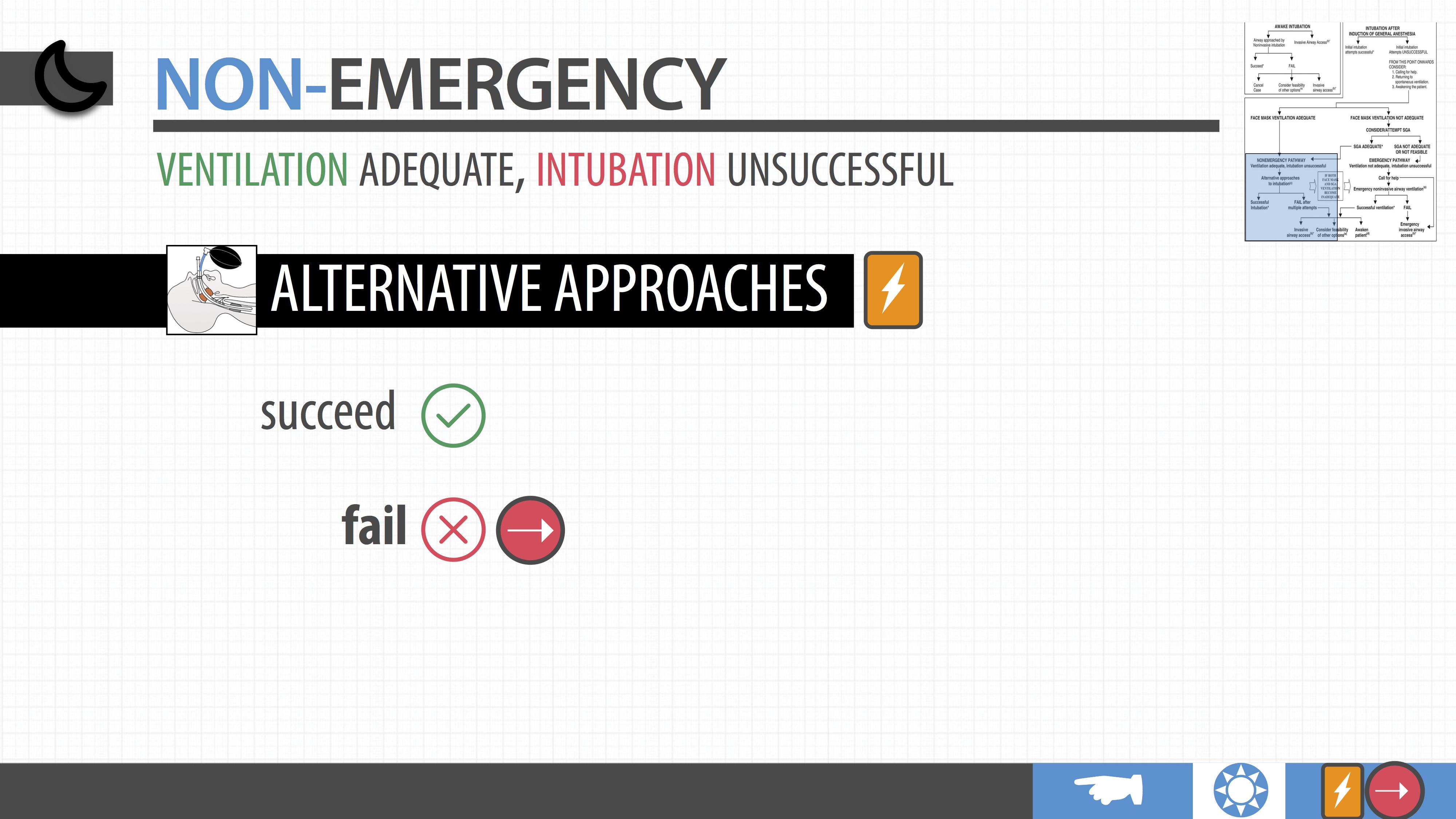 Interactive Module: DAA -